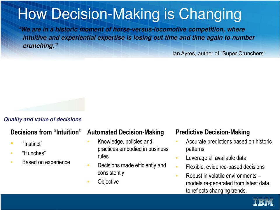 Ian Ayres, author of Super Crunchers Quality and value of decisions Decisions from Intuition Instinct Hunches Based on experience Automated Decision-Making Knowledge, policies
