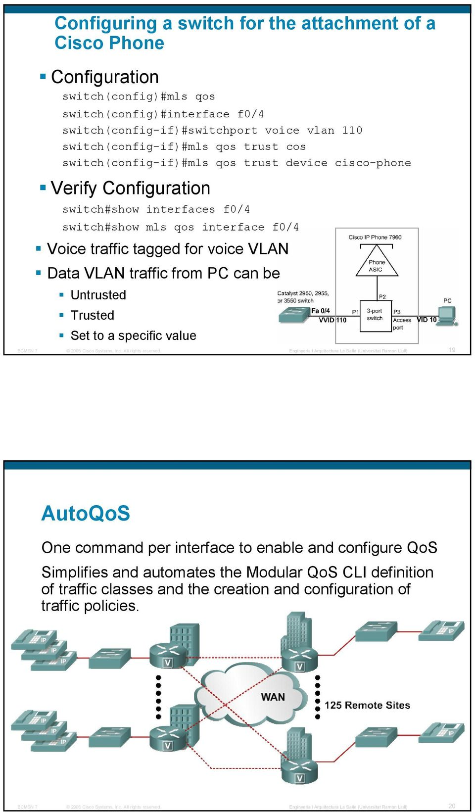 qos interface f0/4 Voice traffic tagged for voice VLAN Data VLAN traffic from PC can be Untrusted Trusted Set to a specific value 19 AutoQoS One command per