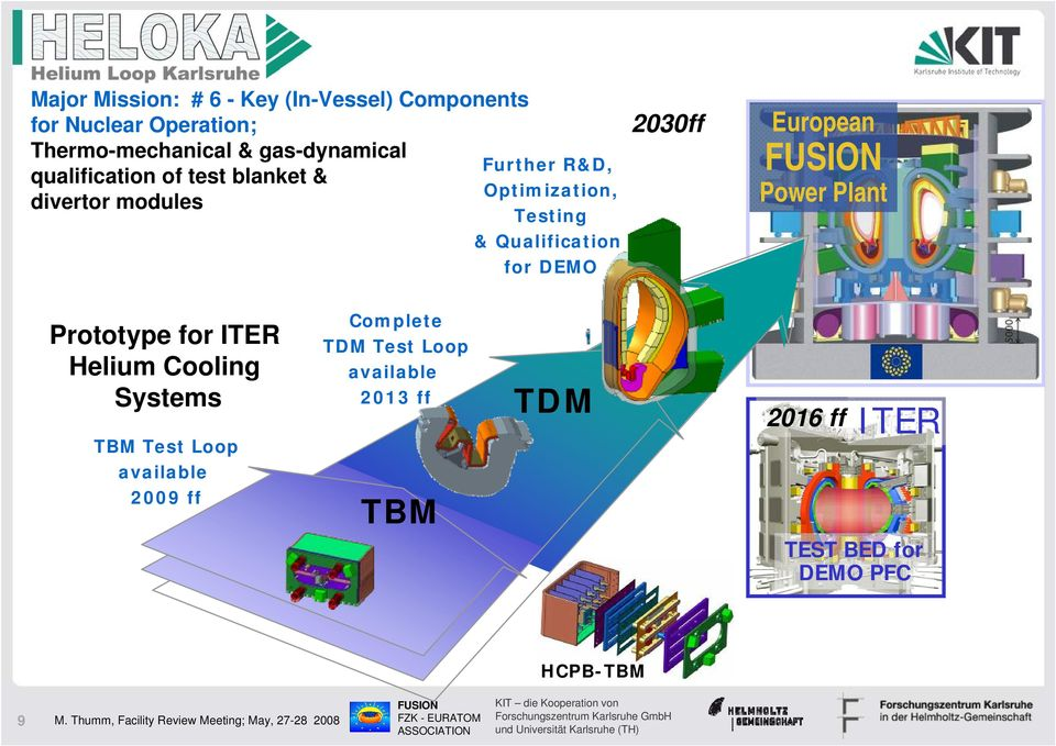 Qualification for DEMO 2030ff European Power Plant Prototype for ITER Helium Cooling Systems TBM Test