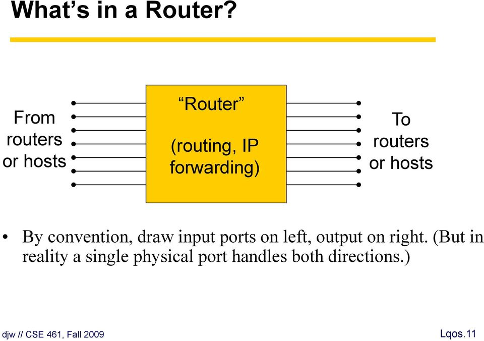 To routers or hosts By convention, draw input ports on