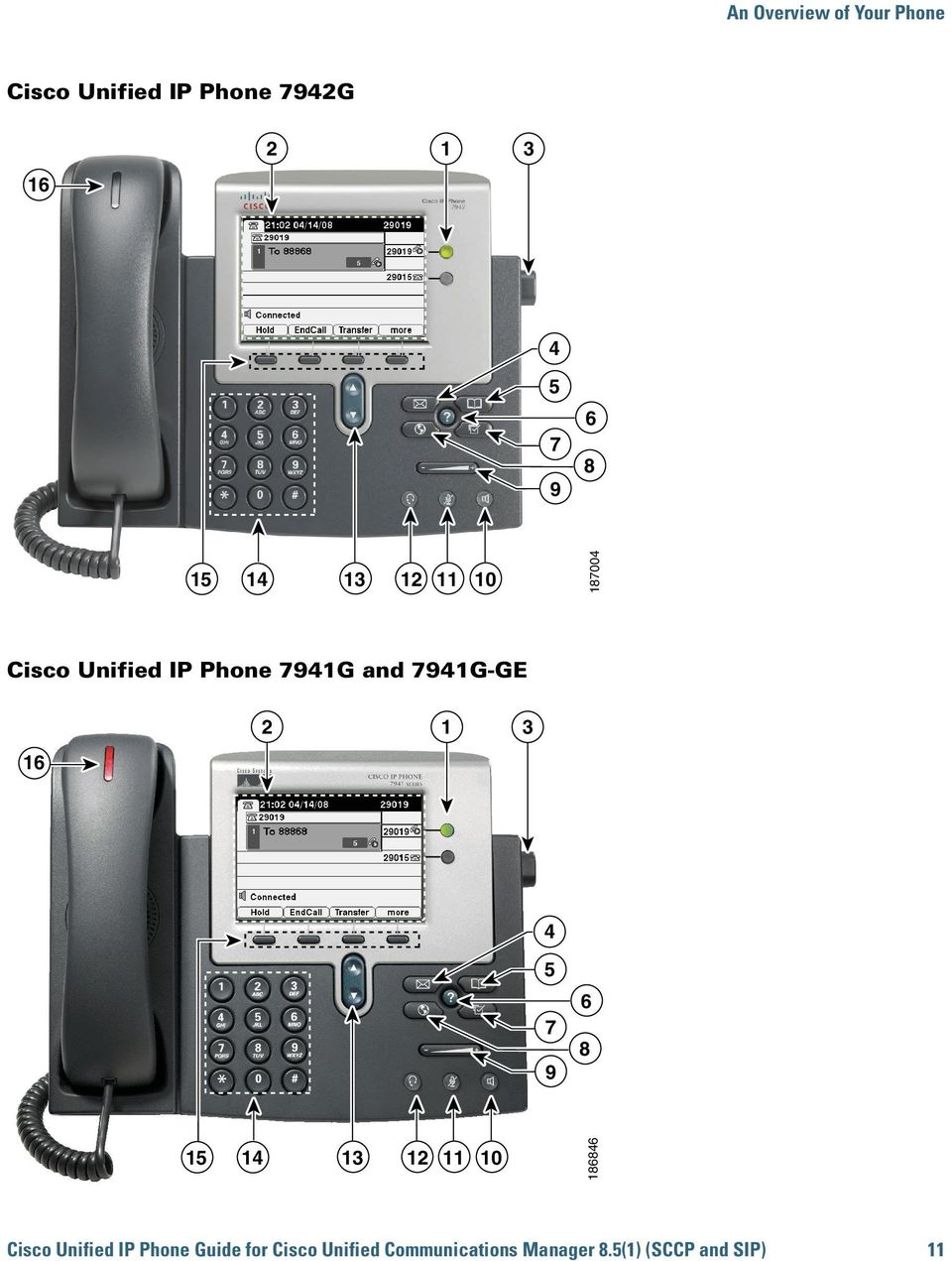 2 1 3 16 1 4 5 7 9 6 8 15 14 13 12 11 10 186846 Cisco Unified IP Phone