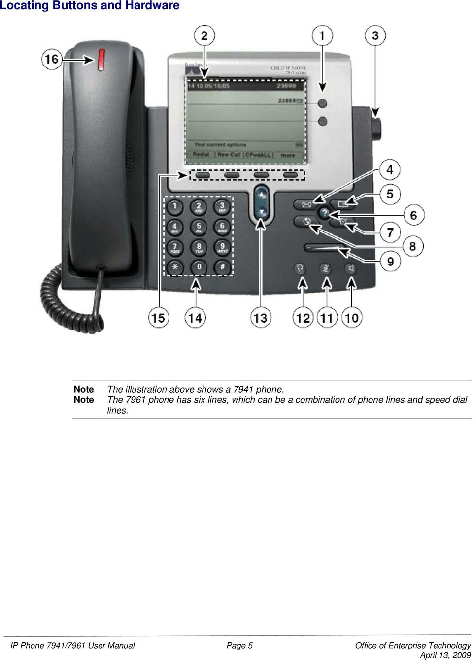 The 7961 phone has six lines, which can be a combination