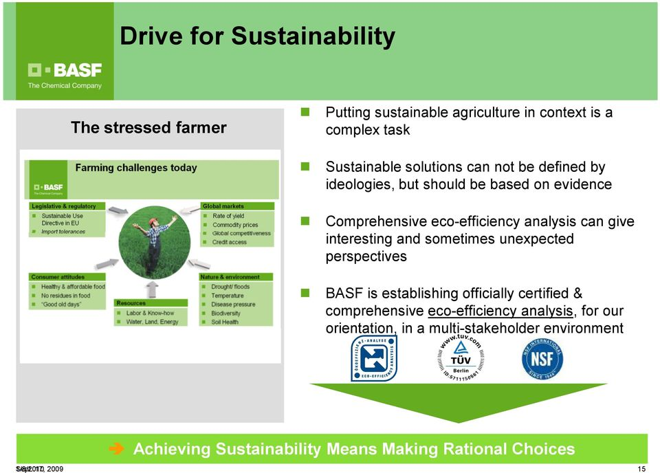 and sometimes unexpected perspectives BASF is establishing officially certified & comprehensive eco-efficiency analysis, for