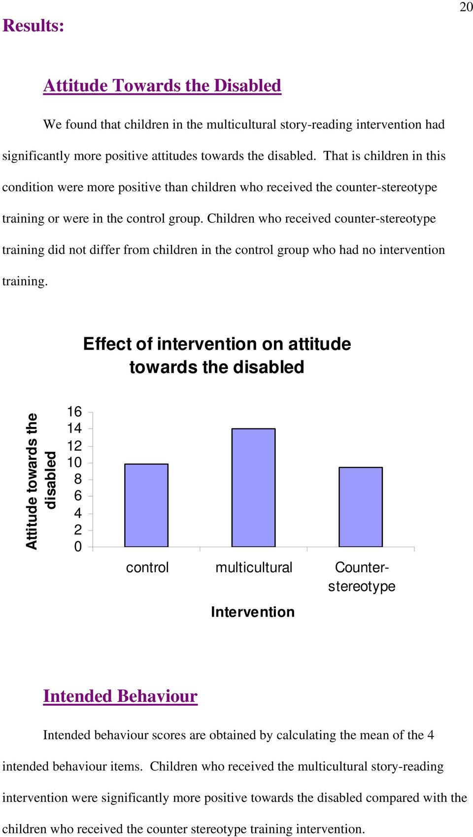 Children who received counter-stereotype training did not differ from children in the control group who had no intervention training.