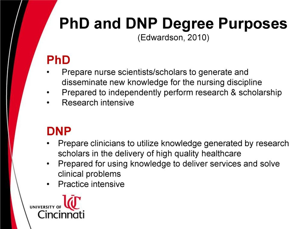 Research intensive DNP Prepare clinicians to utilize knowledge generated by research scholars in the delivery