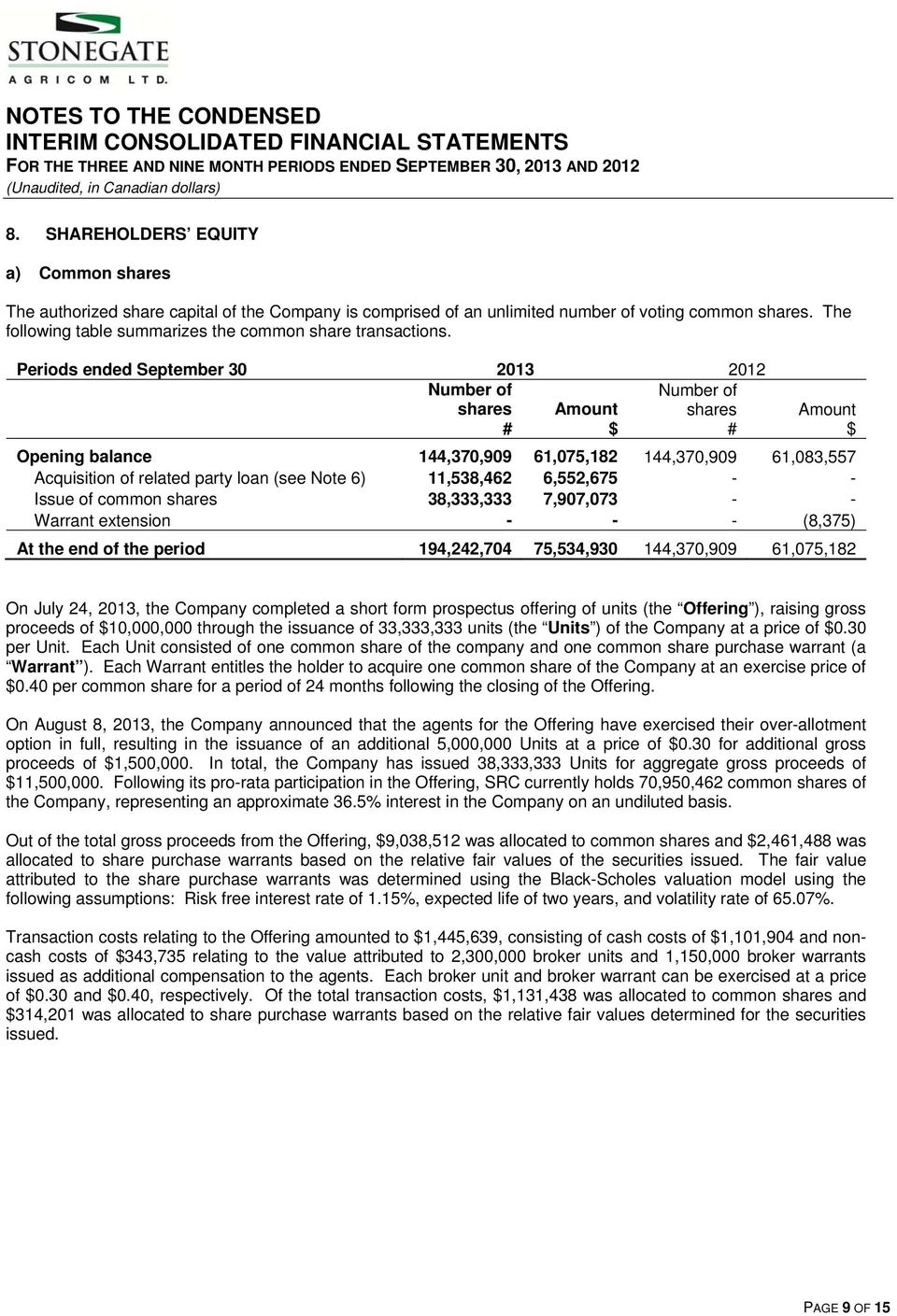 Periods ended 2013 2012 Number of Number of shares Amount shares Amount # $ # $ Opening balance 144,370,909 61,075,182 144,370,909 61,083,557 Acquisition of related party loan (see Note 6) 11,538,462