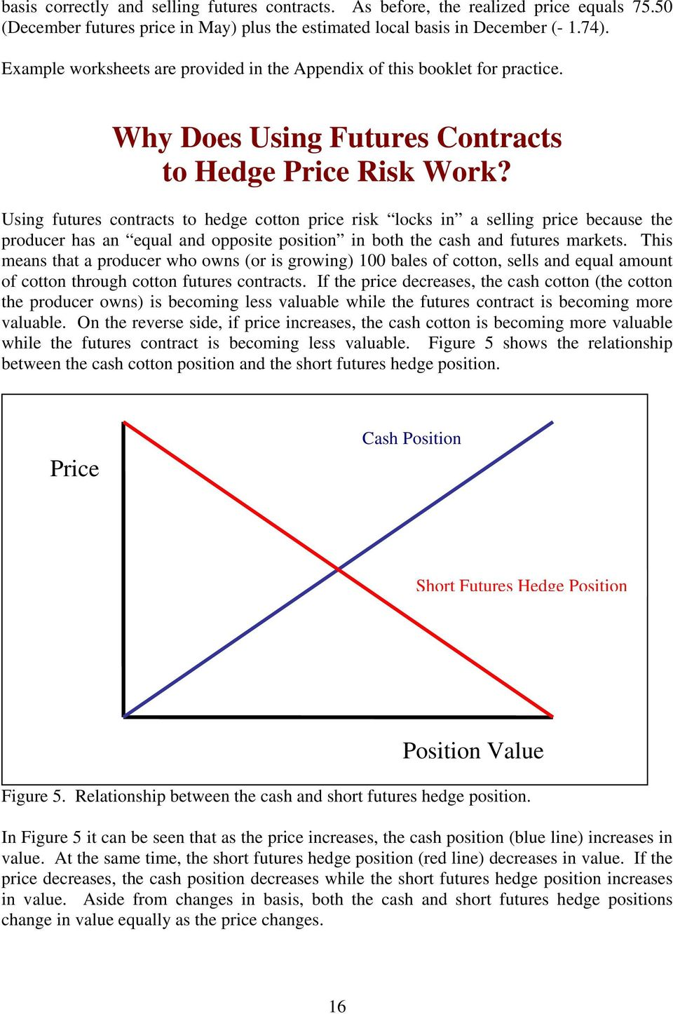 Using futures contracts to hedge cotton price risk locks in a selling price because the producer has an equal and opposite position in both the cash and futures markets.