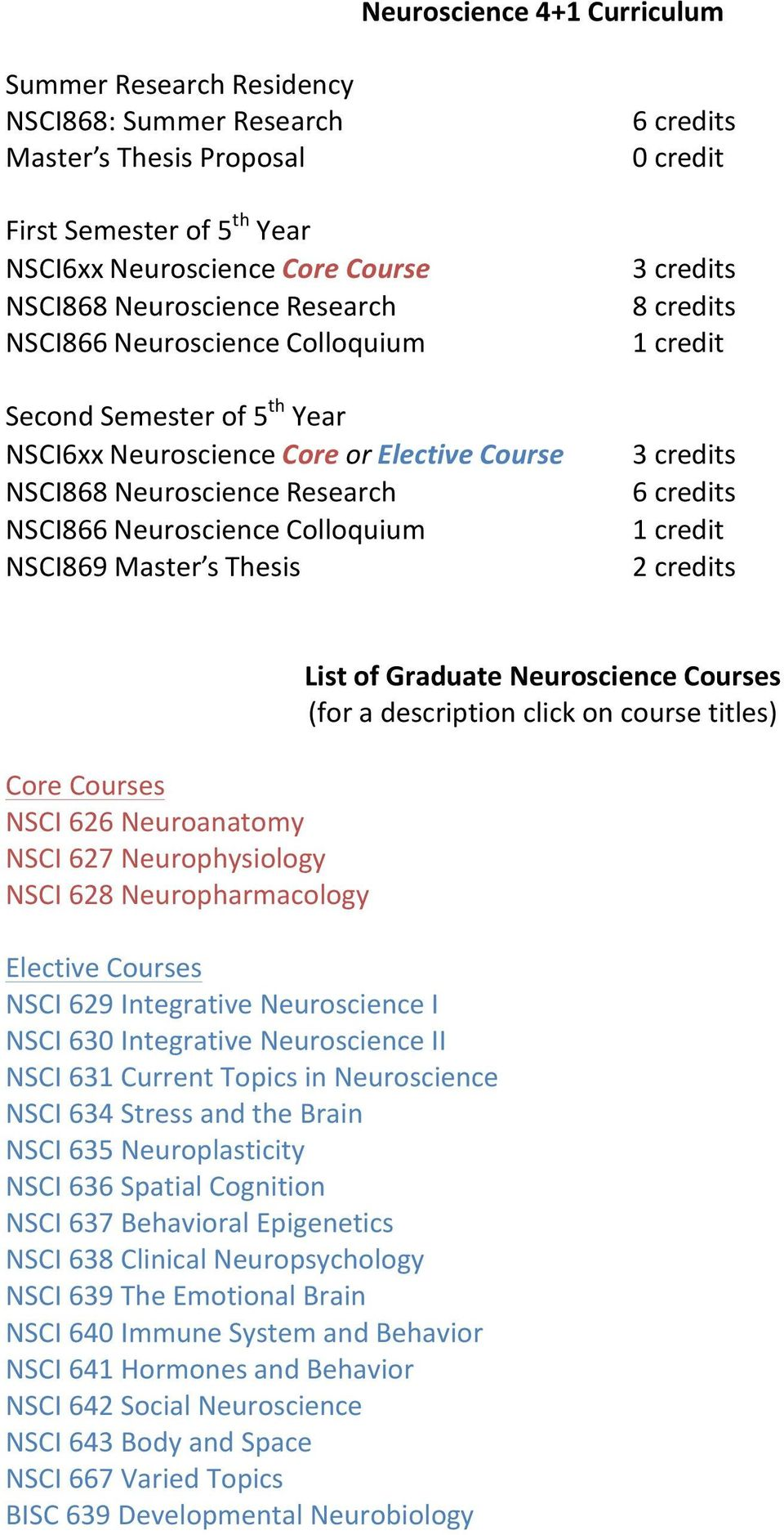 credits NSCI866 Neuroscience Colloquium 1 credit NSCI869 Master s Thesis 2 credits List of Graduate Neuroscience Courses (for a description click on course titles) Core Courses NSCI 626 Neuroanatomy
