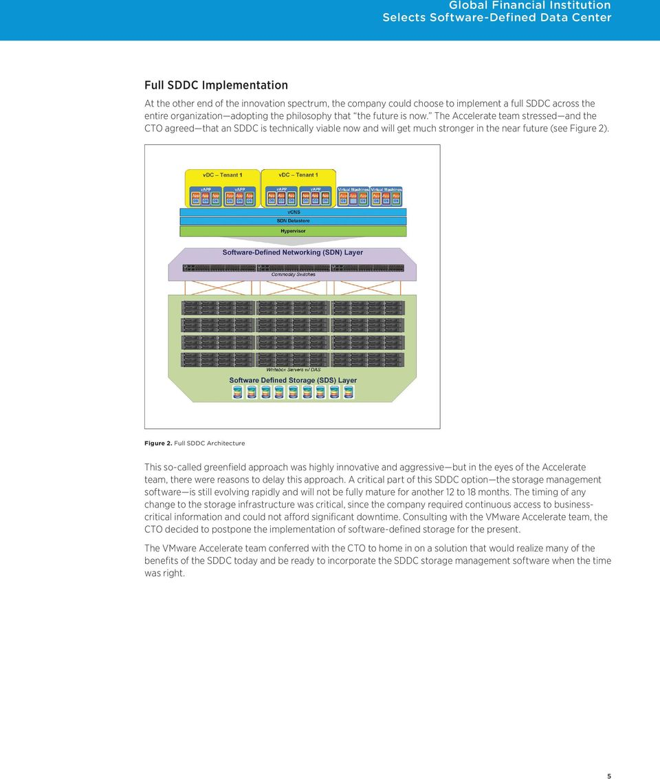. Figure 2. Full SDDC Architecture This so-called greenfield approach was highly innovative and aggressive but in the eyes of the Accelerate team, there were reasons to delay this approach.