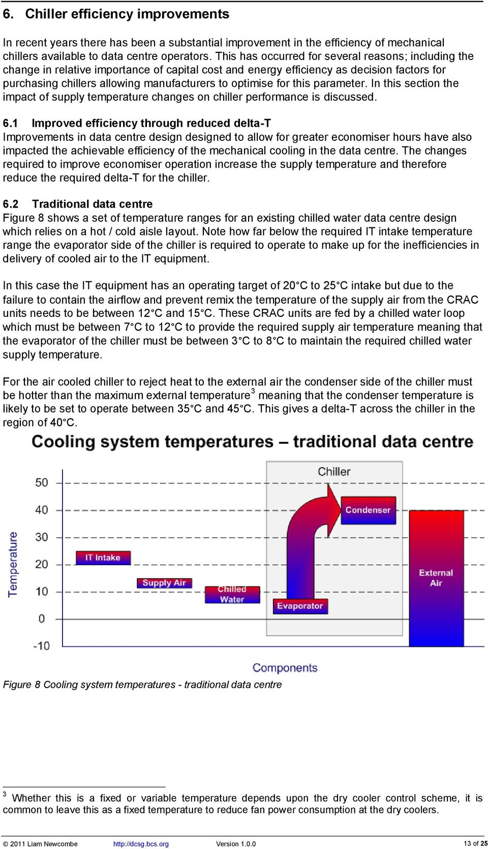 for this parameter. In this section the impact of supply temperature changes on chiller performance is discussed. 6.