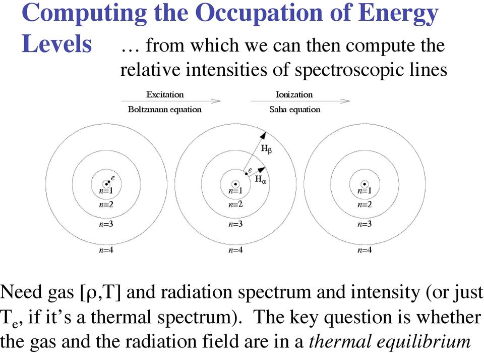 radiation spectrum and intensity (or just T e, if it s a thermal spectrum).