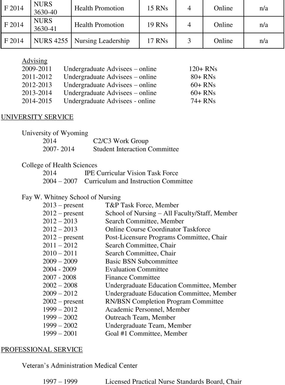 of Wyoming 2014 C2/C3 Work Group 2007-2014 Student Interaction Committee College of Health Sciences 2014 IPE Curricular Vision Task Force 2004 2007 Curriculum and Instruction Committee Fay W.