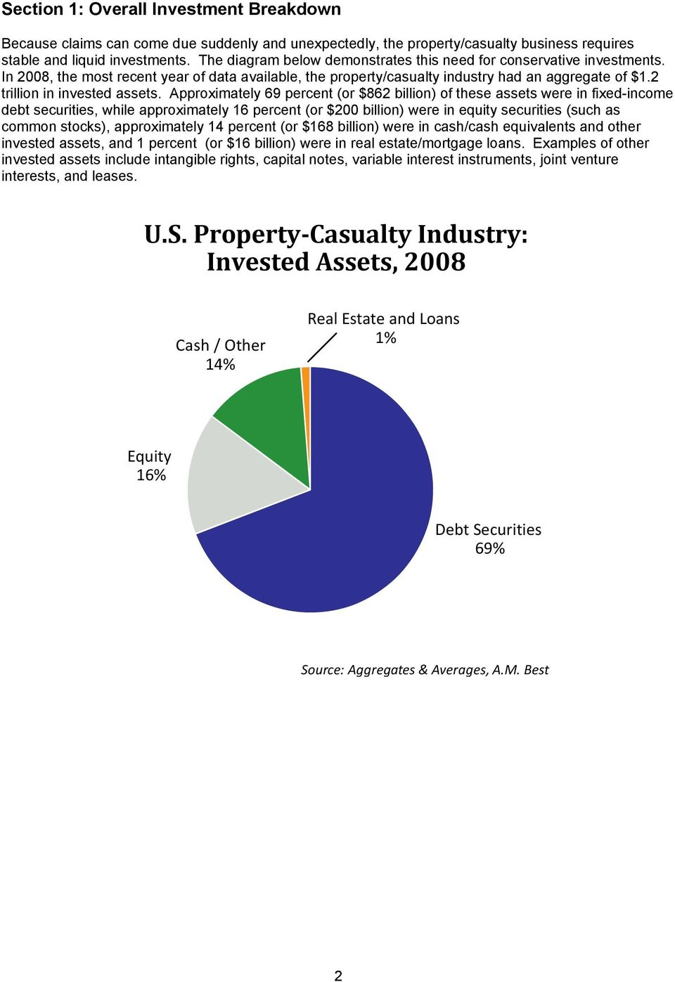 2 trillion in invested assets.