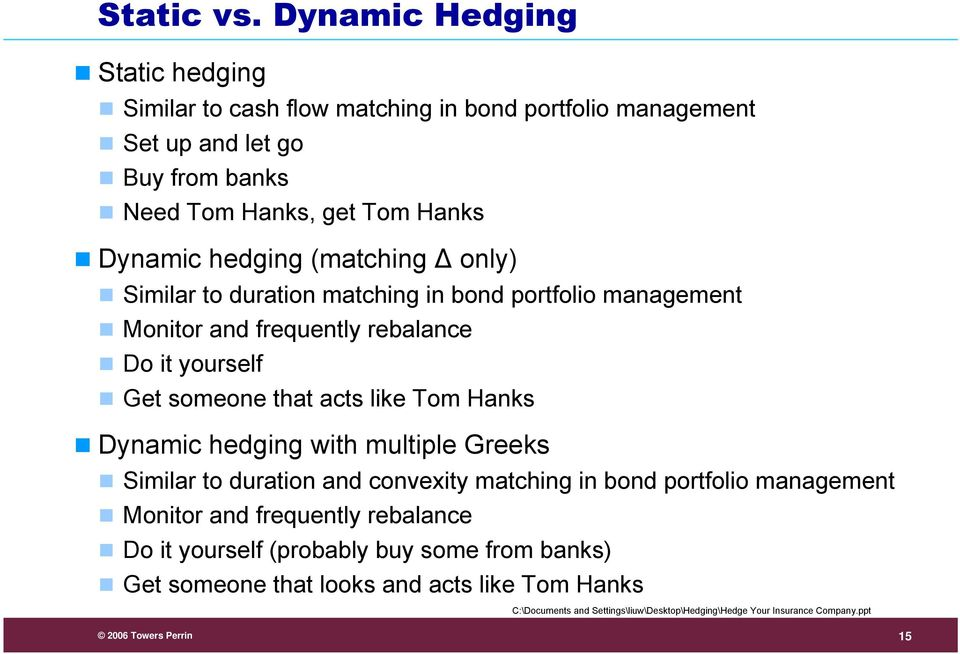 Hanks Dynamic hedging (matching Δ only) Similar to duration matching in bond portfolio management Monitor and frequently rebalance Do it yourself Get