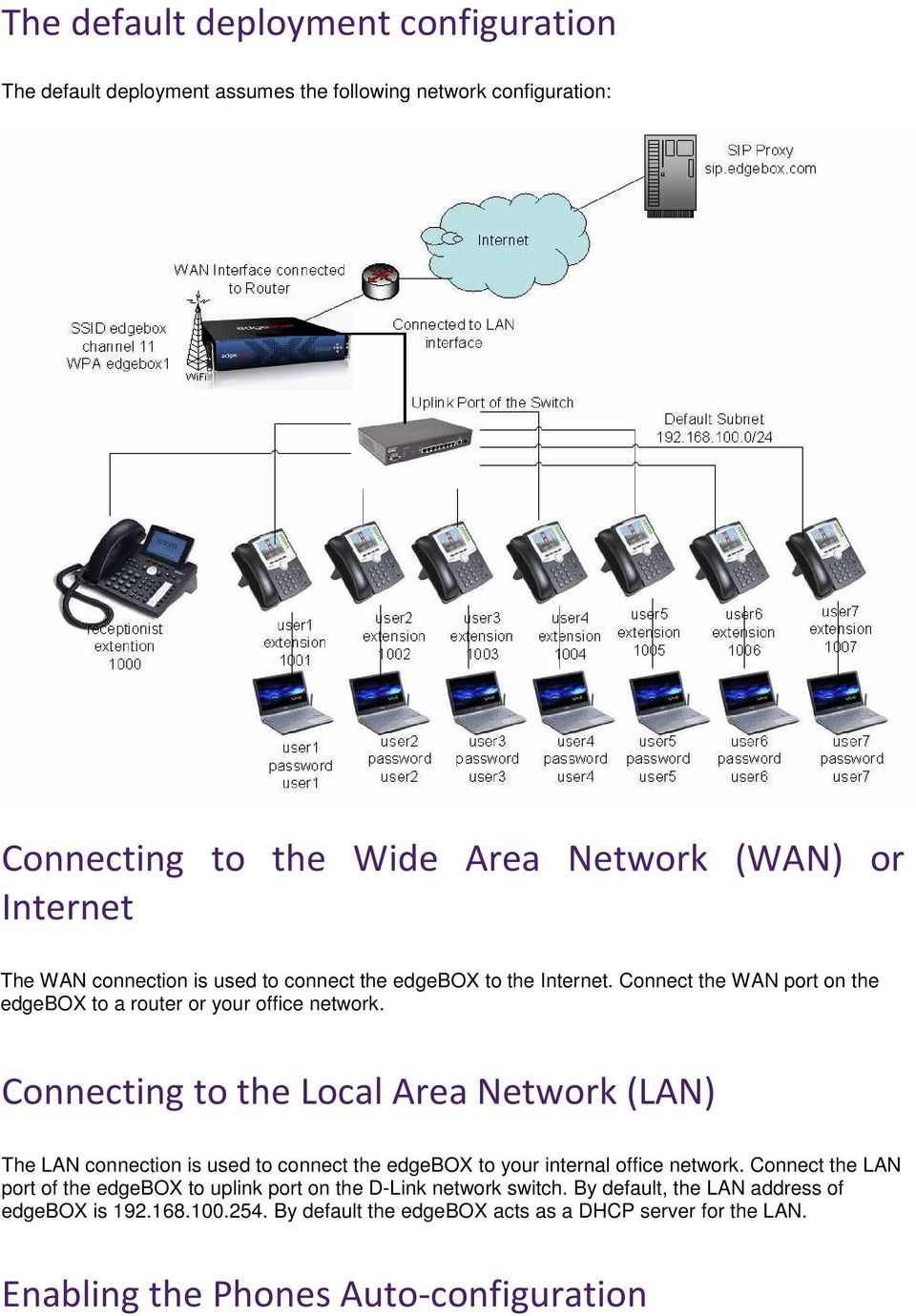 Connecting to the Local Area Network (LAN) The LAN connection is used to connect the edgebox to your internal office network.