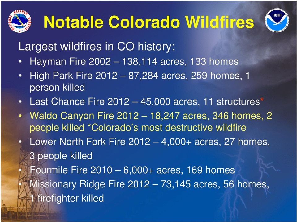 acres, 346 homes, 2 people killed *Colorado s most destructive wildfire Lower North Fork Fire 2012 4,000+ acres, 27 homes, 3