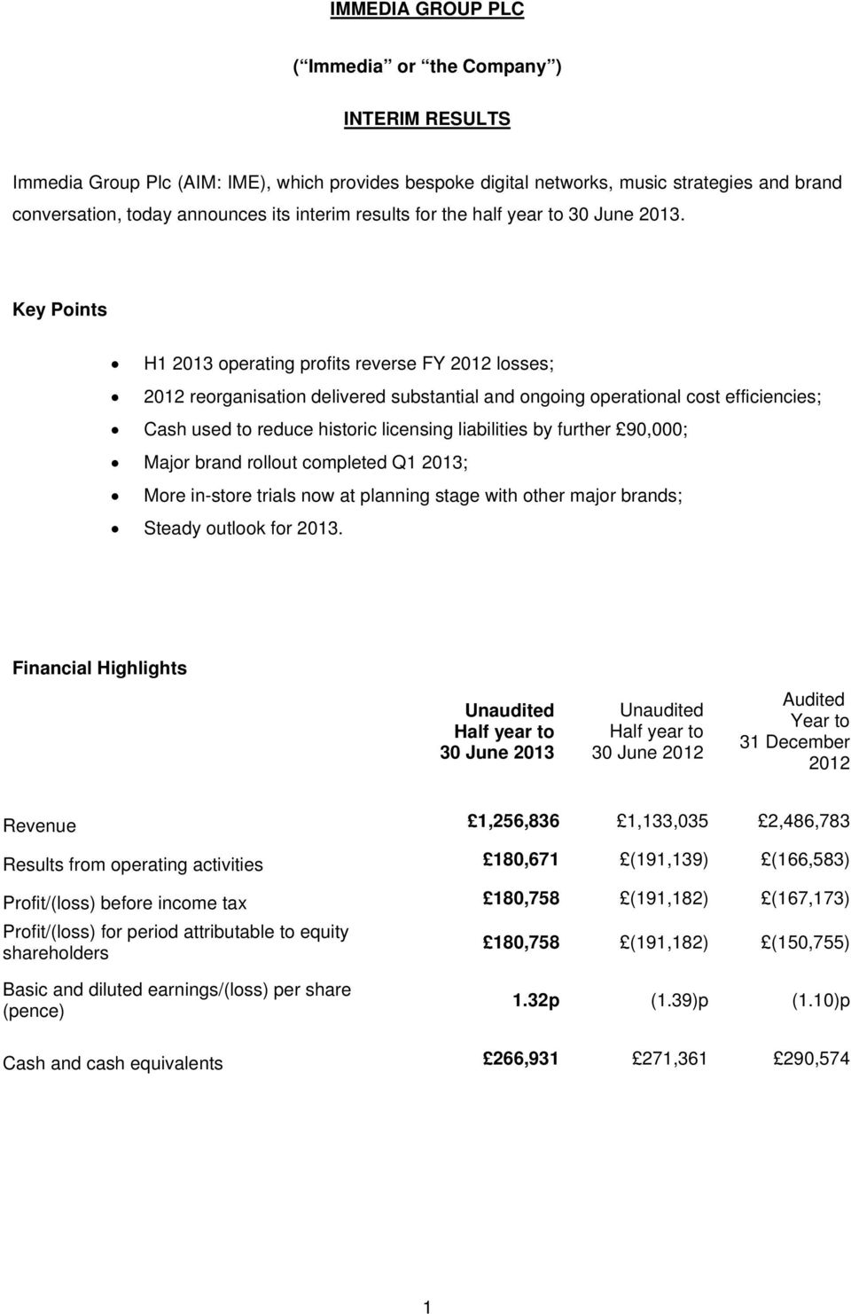 Key Points H1 2013 operating profits reverse FY 2012 losses; 2012 reorganisation delivered substantial and ongoing operational cost efficiencies; Cash used to reduce historic licensing liabilities by