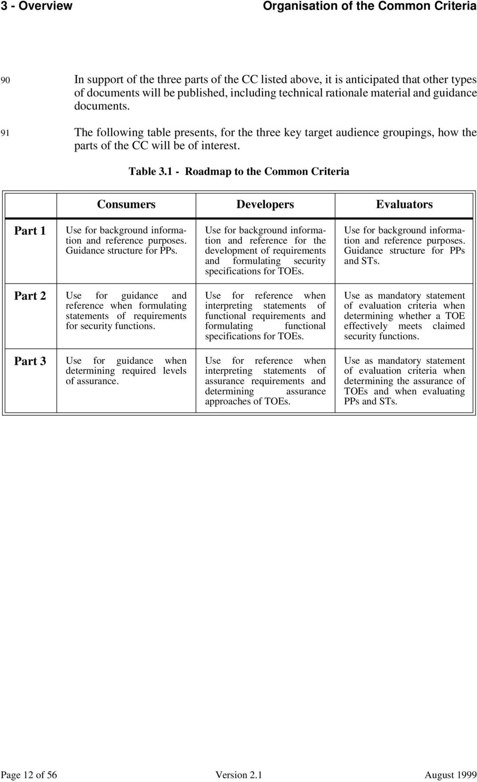 1 - Roadmap to the Common Criteria Consumers Developers Evaluators Part 1 Use for background information and reference purposes. Guidance structure for PPs.