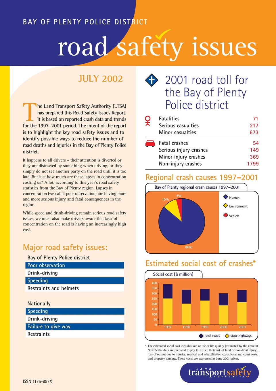 The intent of the report is to highlight the key road safety issues and to identify possible ways to reduce the number of road deaths and injuries in the Bay of Plenty Police district.