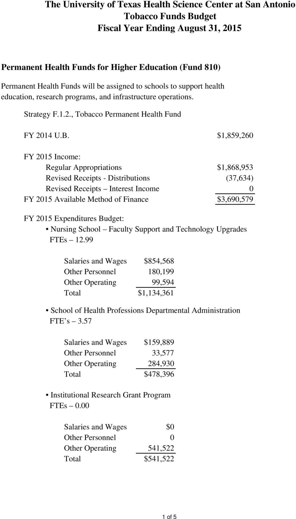 $1,859,260 Regular Appropriations $1,868,953 Revised Receipts - Distributions (37,634) Revised Receipts Interest Income 0 FY 2015 Available Method of Finance $3,690,579 Nursing School Faculty Support