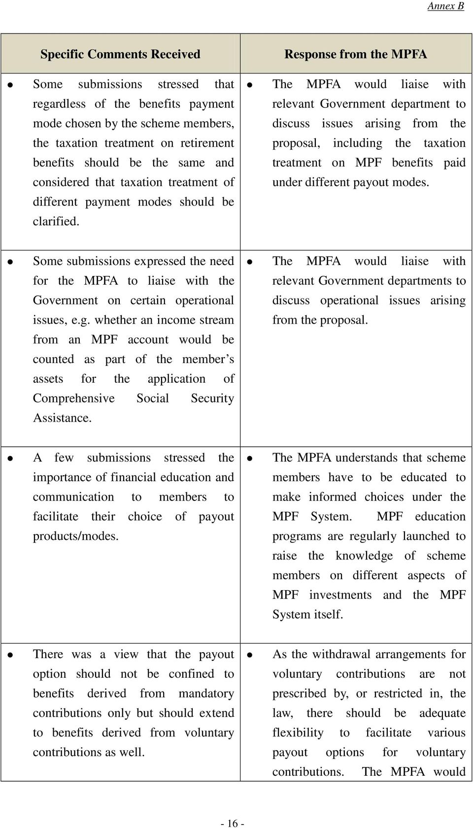 Response from the MPFA The MPFA would liaise with relevant Government department to discuss issues arising from the proposal, including the taxation treatment on MPF benefits paid under different