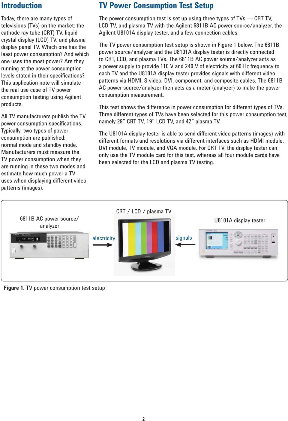 This application note will simulate the real use case of TV power consumption testing using Agilent products. All TV manufacturers publish the TV power consumption specifications.