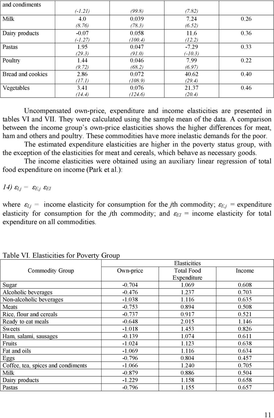 4) Uncompensated own-price, expenditure and income elasticities are presented in tables VI and VII. They were calculated using the sample mean of the data.
