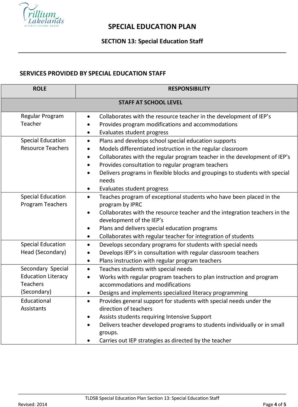 develops school special education supports Models differentiated instruction in the regular classroom Collaborates with the regular program teacher in the development of IEP s Provides consultation