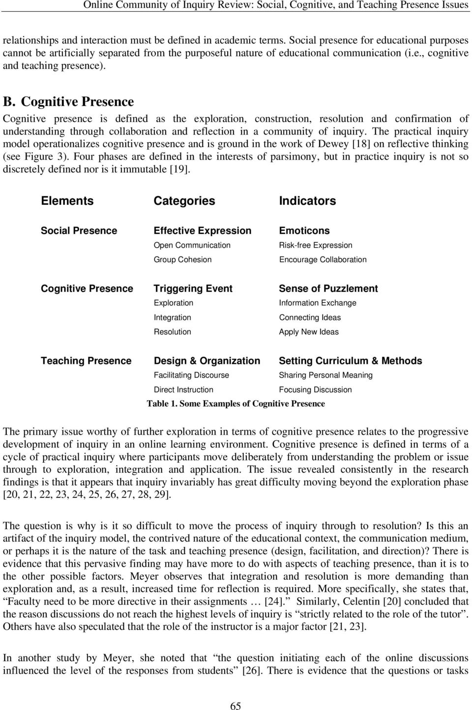 The practical inquiry model operationalizes cognitive presence and is ground in the work of Dewey [18] on reflective thinking (see Figure 3).