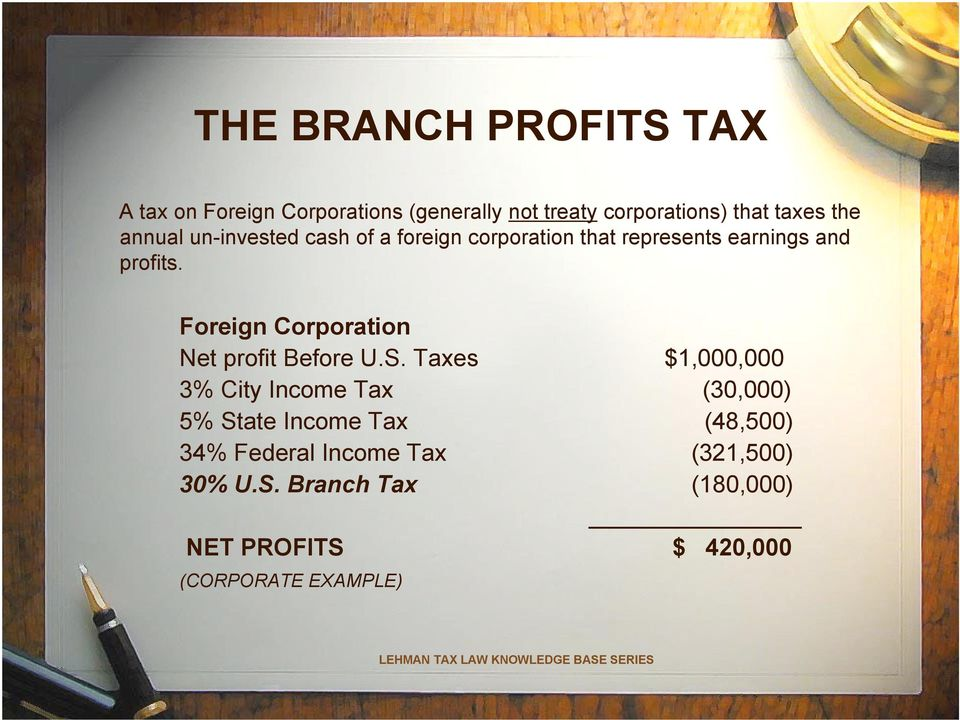 Foreign Corporation Net profit Before U.S.