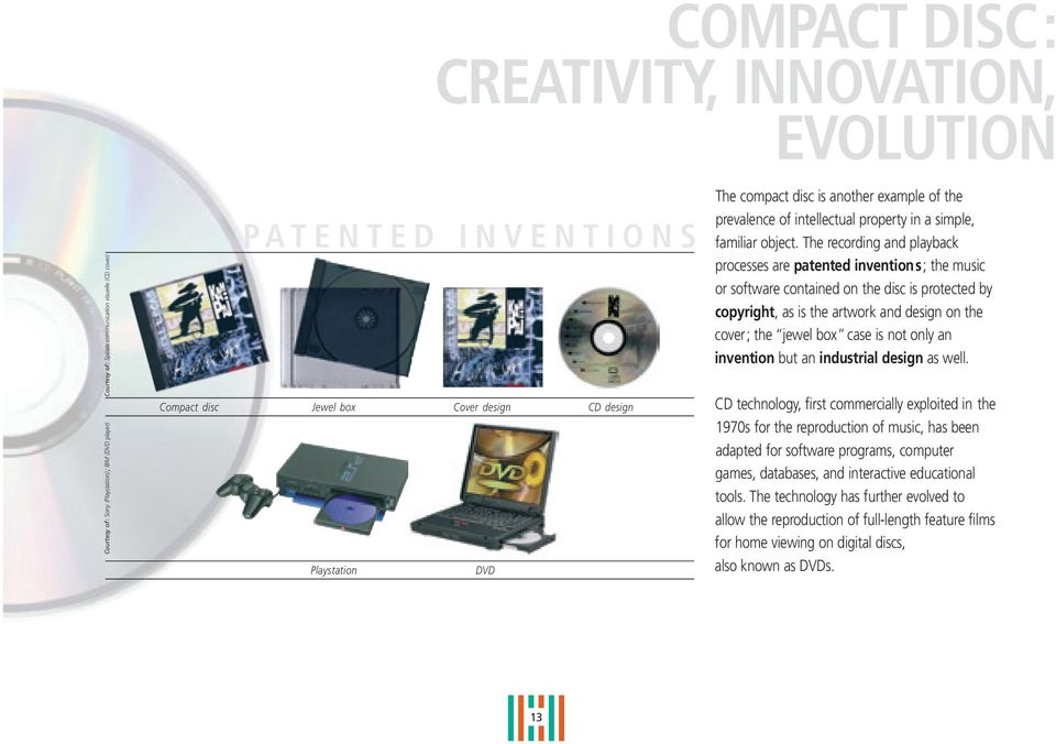 The recording and playback processes are patented inventions; the music or software contained on the disc is protected by copyright, as is the artwork and design on the cover; the jewel box case is
