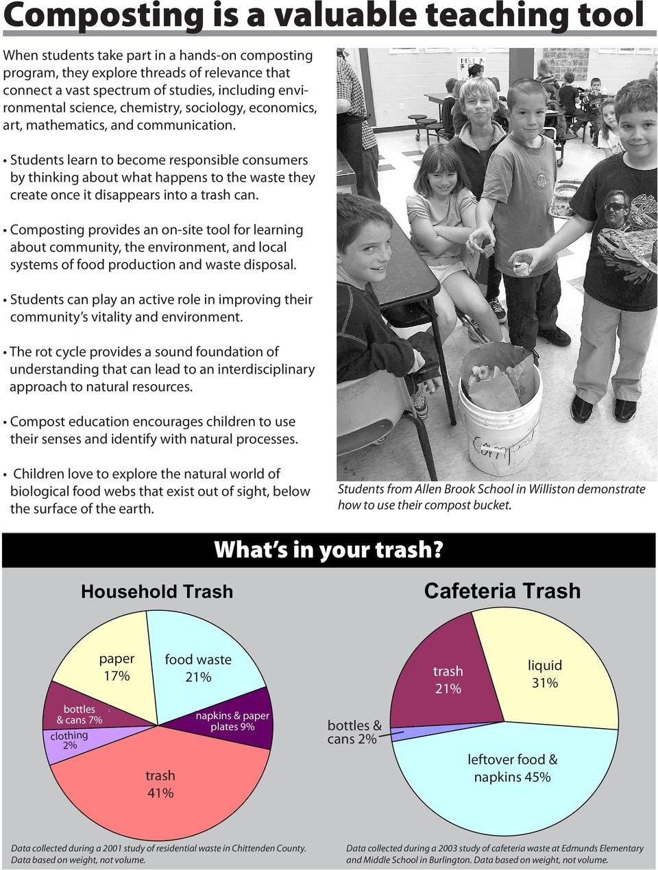 Students learn to become responsible consumers by thinking about what happens to the waste they create once it disappears into a trash can.