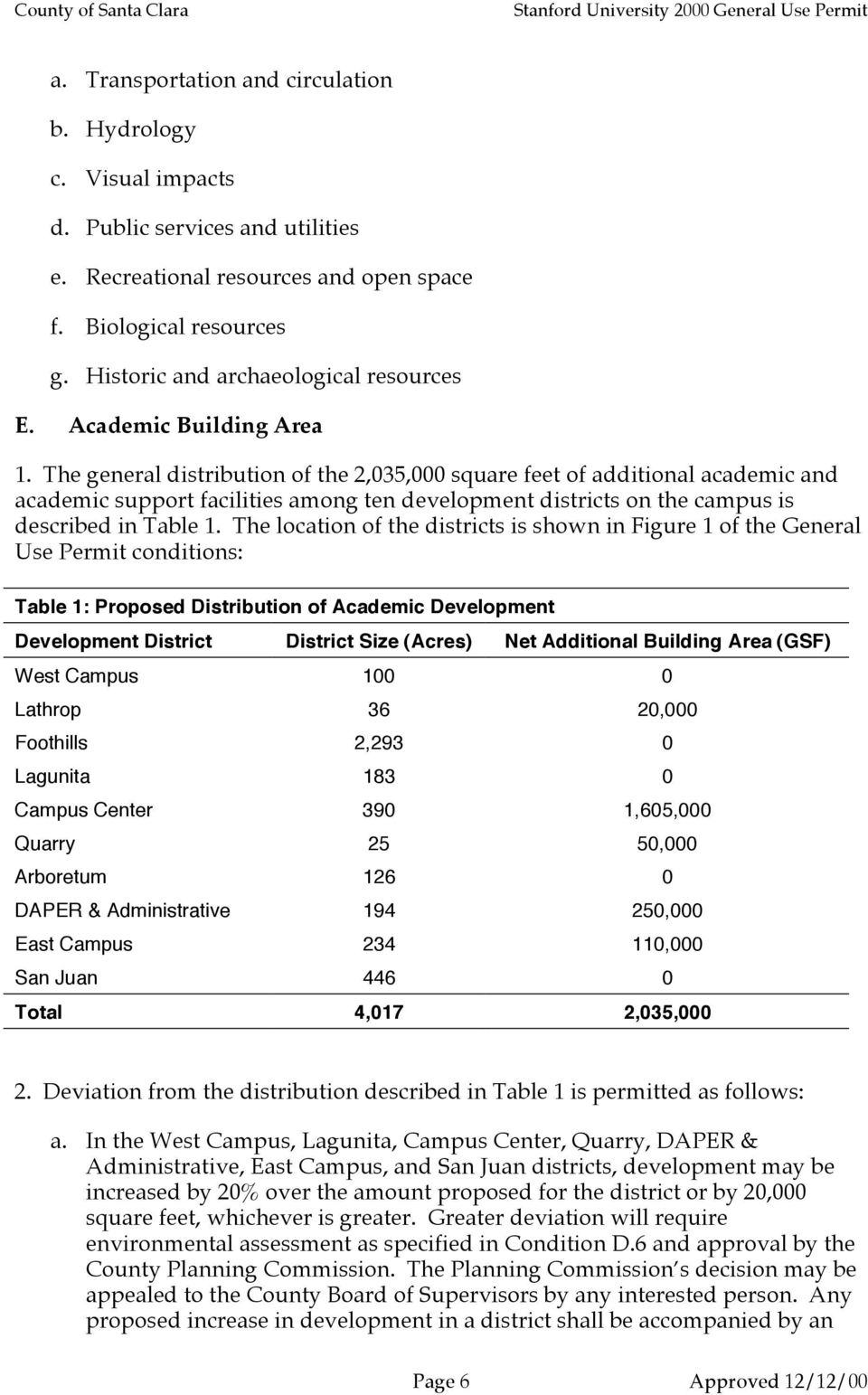 The general distribution of the 2,035,000 square feet of additional academic and academic support facilities among ten development districts on the campus is described in Table 1.