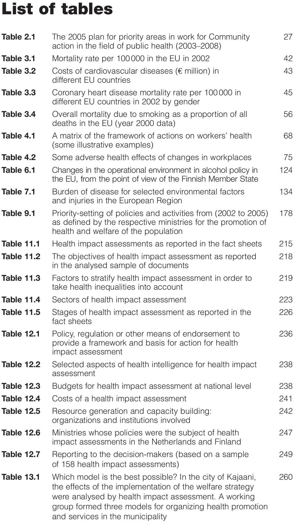 4 Overall mortality due to smoking as a proportion of all 56 deaths in the EU (year 2000 data) Table 4.1 A matrix of the framework of actions on workers health 68 (some illustrative examples) Table 4.