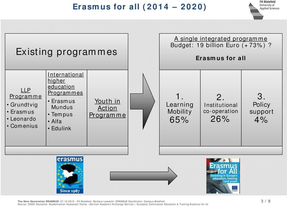 higher education Programmes Erasmus Mundus Tempus Alfa Edulink Youth in Action