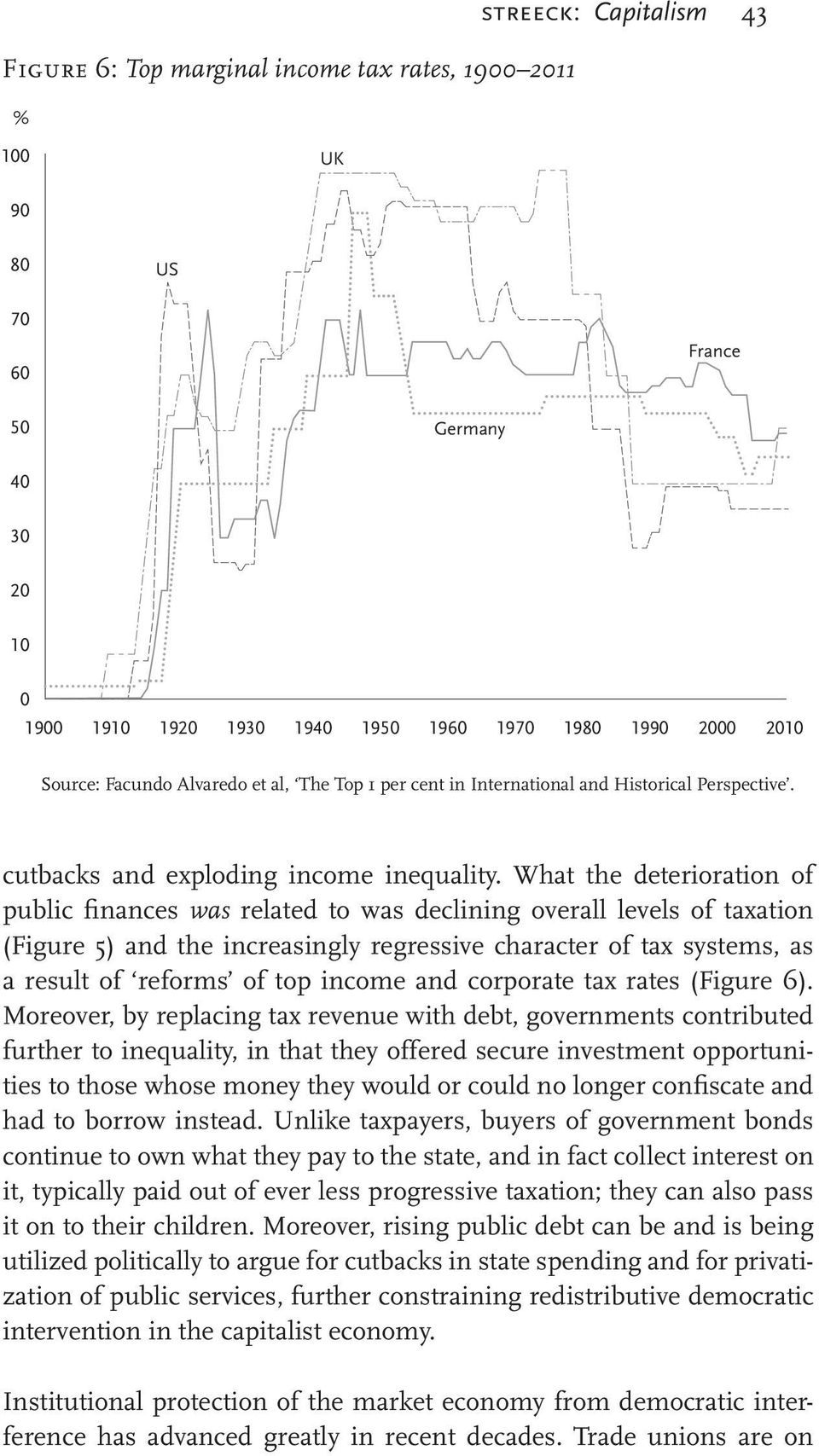 What the deterioration of public finances was related to was declining overall levels of taxation (Figure 5) and the increasingly regressive character of tax systems, as a result of reforms of top