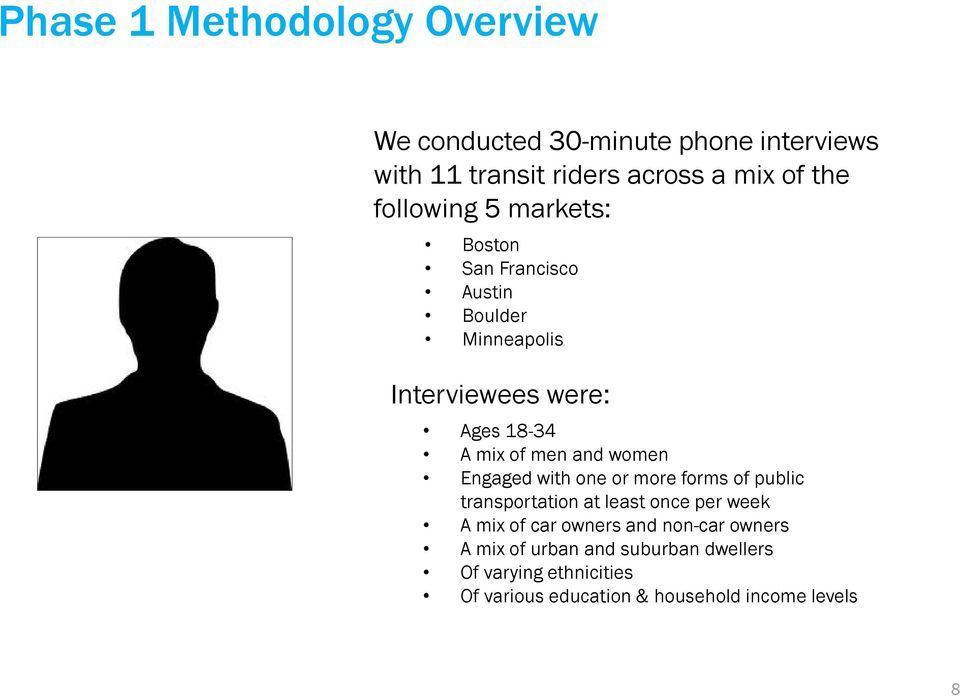 Francisco Austin Boulder Minneapolis Interviewees were: Ages 18-34 A mix of men and women Engaged with one or more