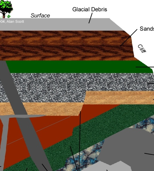 Deep Foundations DEEP FOUNDATIONS ARE REQUIRED WHERE: THE DEPTH OF ADEQUATE BEARING MATERIALS IS TOO GREAT FOR SHALLOW