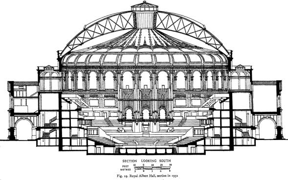 THE ACOUSTICS OF THE AUDITORIUM OF THE ROYAL ALBERT HALL BEFORE AND AFTER REDEVELOPMENT R.A. Metkemeijer, Adviesbureau Peutz & Associés B.V., Zoetermeer, The Netherlands email: zoetermeer@peutz.nl 1.