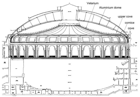 Optimized acoustics for the Royal Albert Hall may include the following items: Ü echo suppression; Ü sound level increase for unamplified events; Ü evenness of responses over the audience.