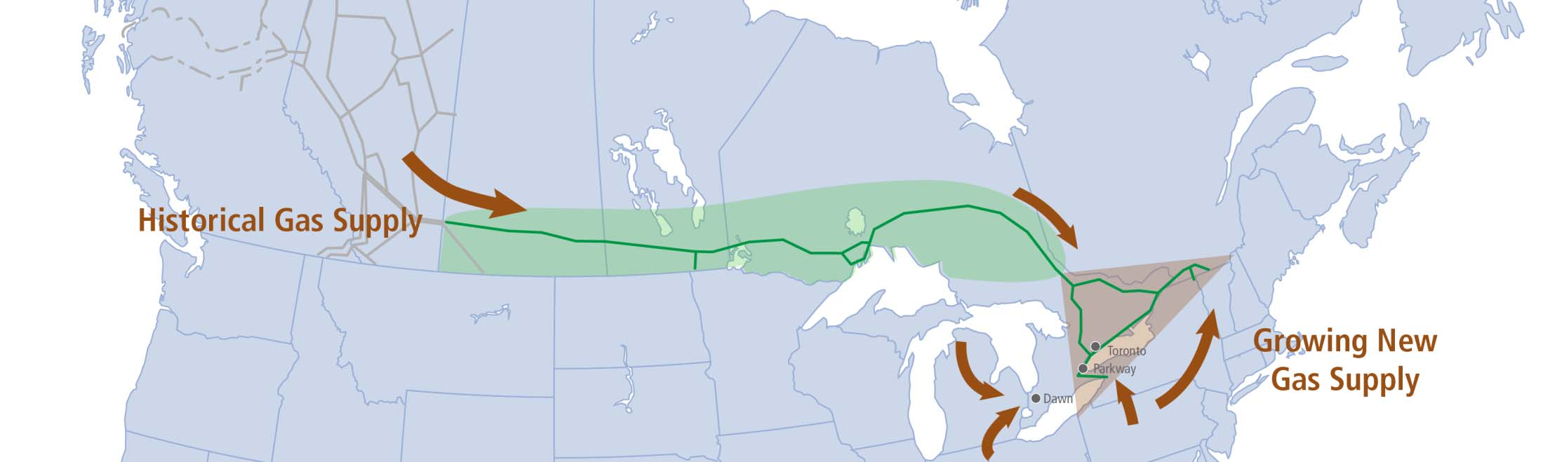 Canadian Mainline Critically Important Infrastructure 2015 Investment Base Delta 2020 Investment Base Western Leg $1.4 B -0.4 $1.0 B Northern Ontario $1.3 B -1.3 $0.0 B Eastern Triangle $1.9 B +2.