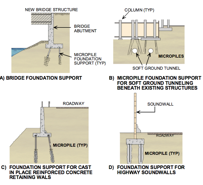 MICROPILE APPLICATIONS Figure 3-5.