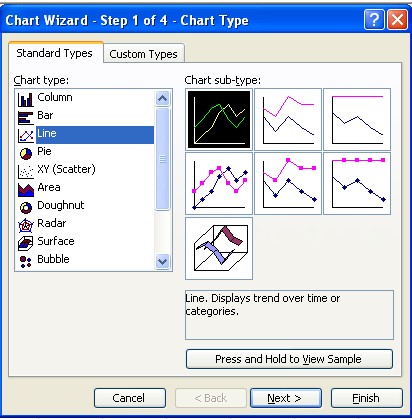 Graphing the data Selecting the Graph 1. To graph your data highlight the right two columns by: a. Clicking in the top-left cell, b. Pressing and holding the Shift key on your keyboard, and c.