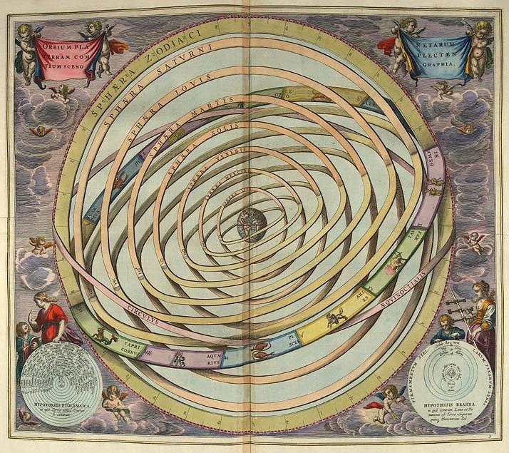 Geocentric model Aristotle, Ptolemy (2 nd century) Stationary (not moving) Earth is in the