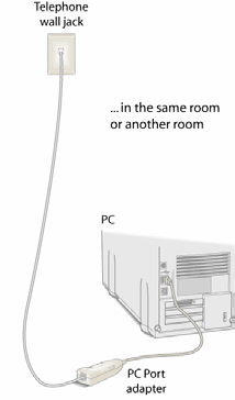 Secondary PCs 1. Power off the computer. 2.