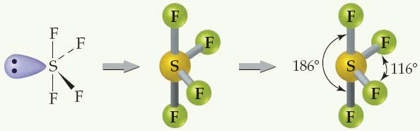 Sample Exercise 9.2 Molecular Geometries of Molecules with Expanded Valance Shells Use the VSEPR model to predict the molecular geometry of (a) SF 4, (b) IF 5.