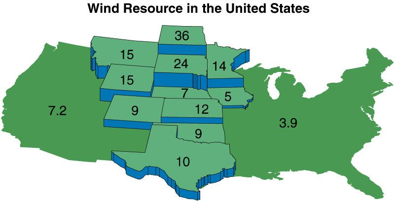 Wind Energy The numbers indicate the percentage of 1990 regional electricity demand that full