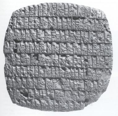 Cuneiform wedge-shaped writing on clay tablets The Origin of Cuneiform Signs II.