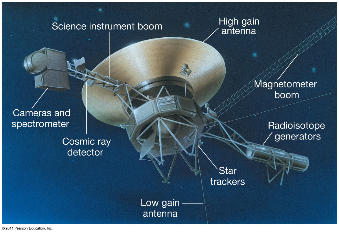 6.6 Spacecraft Exploration of the Solar System Pioneer