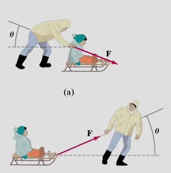 i-clicker question 4-2 Here you see two cases: a physics student pulling or pushing a sled with a force F that is applied at an angle q.
